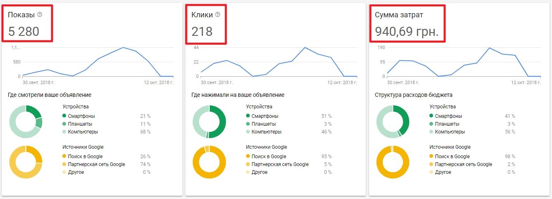 Google Ads Royal Step